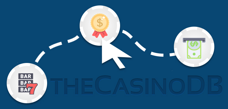 Online Casino Gamification and its Rising Popularity