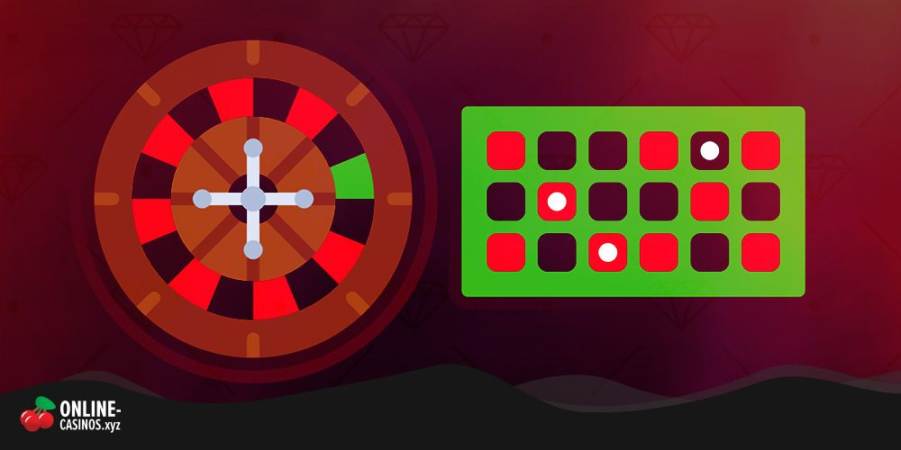 Roulette Wheel Numbers and Table Layout